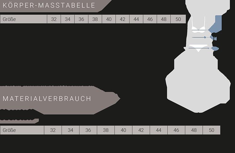 """Oversize Bluse """"Babet-01"""" - Maßtabelle und Stoffverbrauch"""